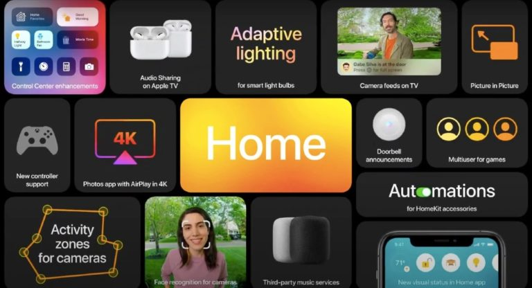 Aplle WWDC 2020   Apple Unveils tvOS 14   Home App Support   New Interoperability Standard Announced   tvOS 14 New Features   HomeKit Updates   New Privacy Features   2YODOINDIA   BLOG BY RAHUL RAM DWIVEDI   RRD