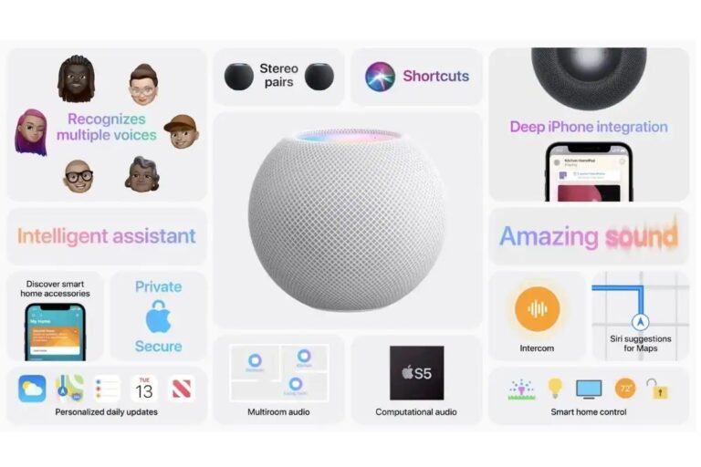 HomePod mini Smart Speaker Launched in India   price in india   specifications   features   2YODOINDIA   BLOG BY RAHUL RAM DWIVEDI   RRD