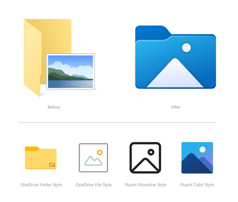 UPDATE: Windows 10 New Icons for File Explorer   The new icons are for top-tier user folders   Microsoft is bringing some improvements for Windows 10 with this update   2YODOINDIA