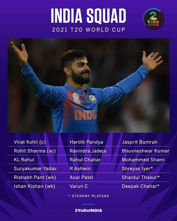 ICC World T20 2021 : Indian Team Announces 15-member Squad | MS Dhoni to Mentor Team | India squad for ICC World T20 2021 | Mentor | Reserve Players | 2YODOINDIA