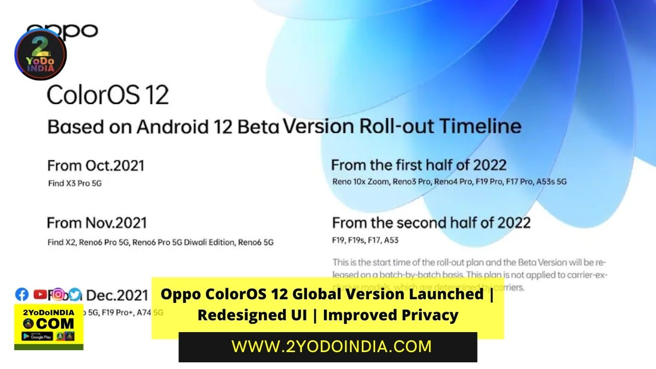 Oppo ColorOS 12 Global Version Launched   Redesigned UI   Improved Privacy   ColorOS 12 Global Version Rollout Plan   ColorOS 12 Global Version Features   2YODOINDIA